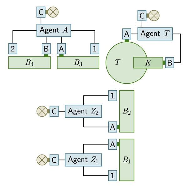 Schematic layout of NXC agents in an assembly line.